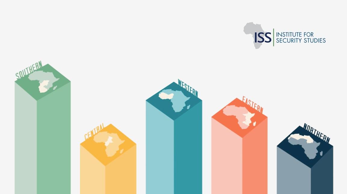 The Institute for SecurityStudies
